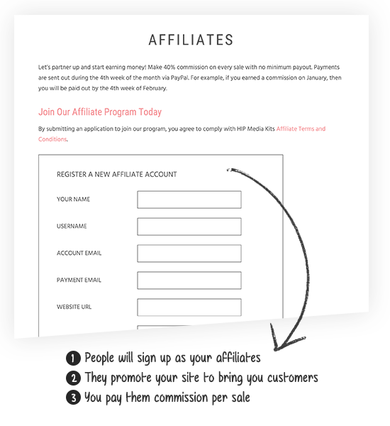 Create an Affiliate (or Referral) Program