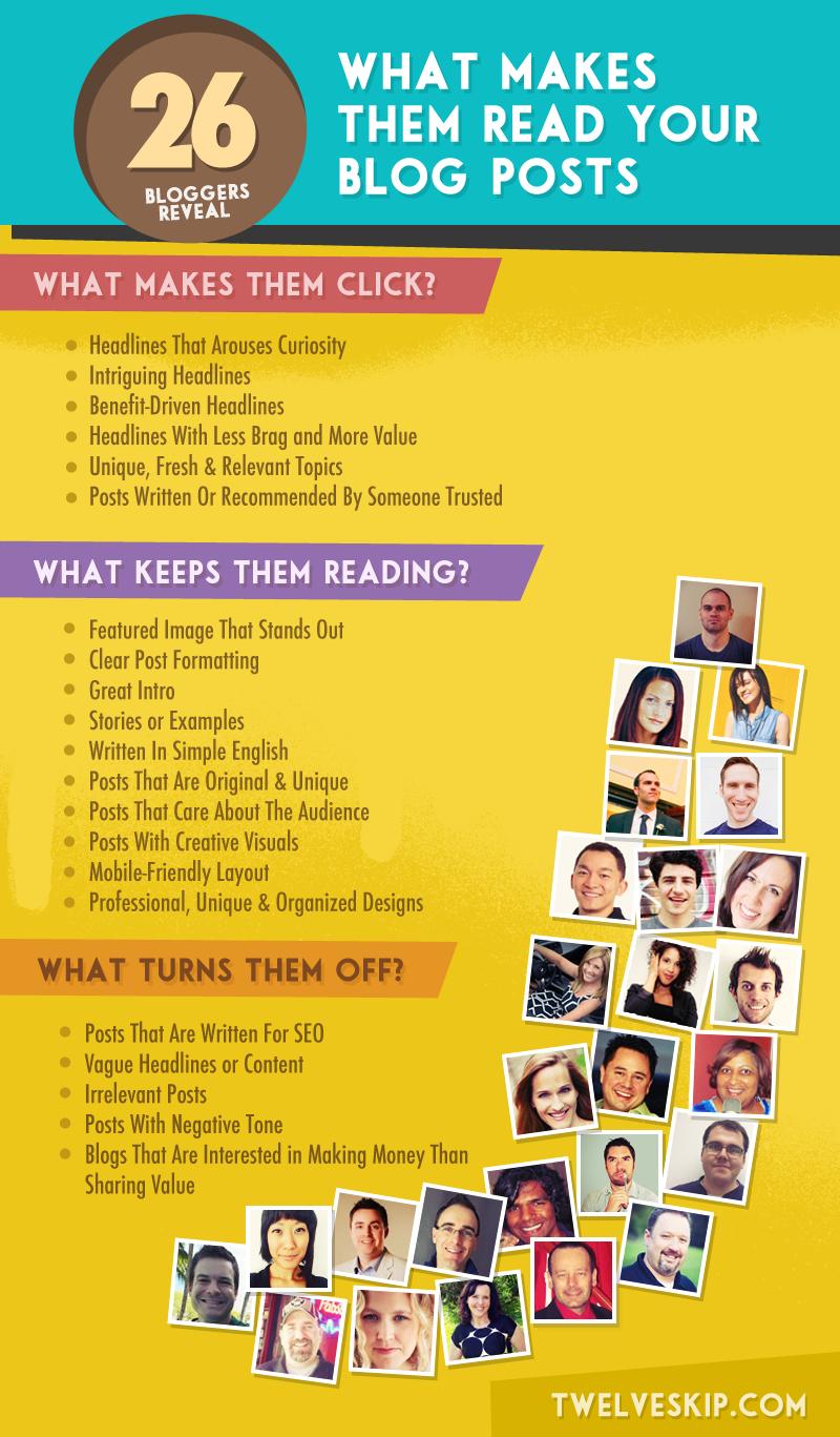 14 Proven Ways To Get Your Blog Posts Read @ twelveskip.com