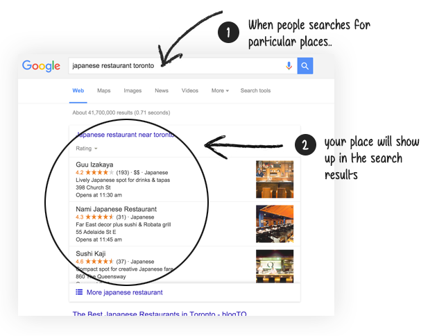 Google Places - Business Listing