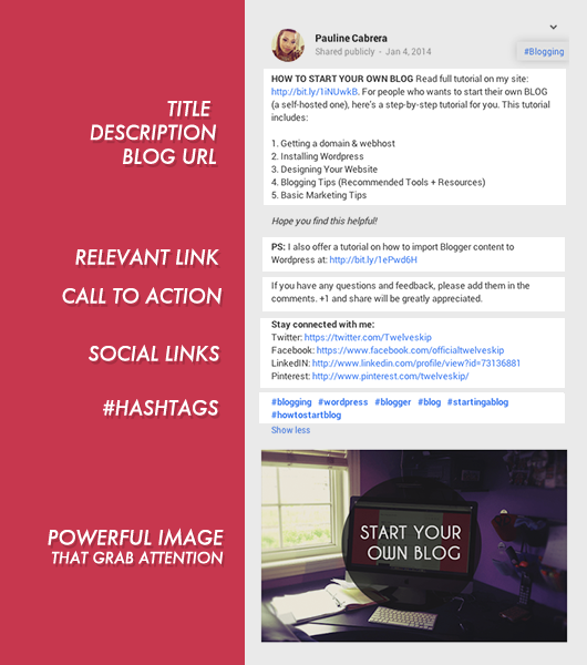 Optimizing Your Google Plus Post
