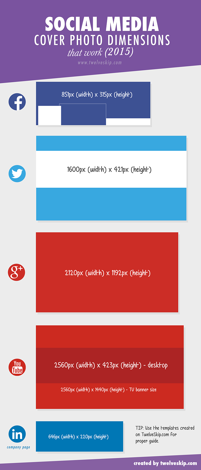 social media cheat sheet image sizes