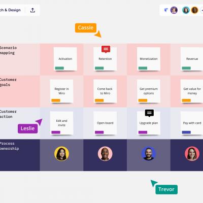 10 Best Apps for Team Task Management & Project Management